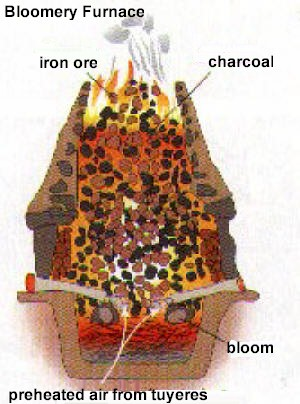 Bloomery Furnace